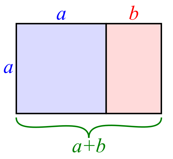 the golden ratio importance The golden ratio is a compositional rule of thumb dating back to antiquity  the  image is then composed with important elements along the.
