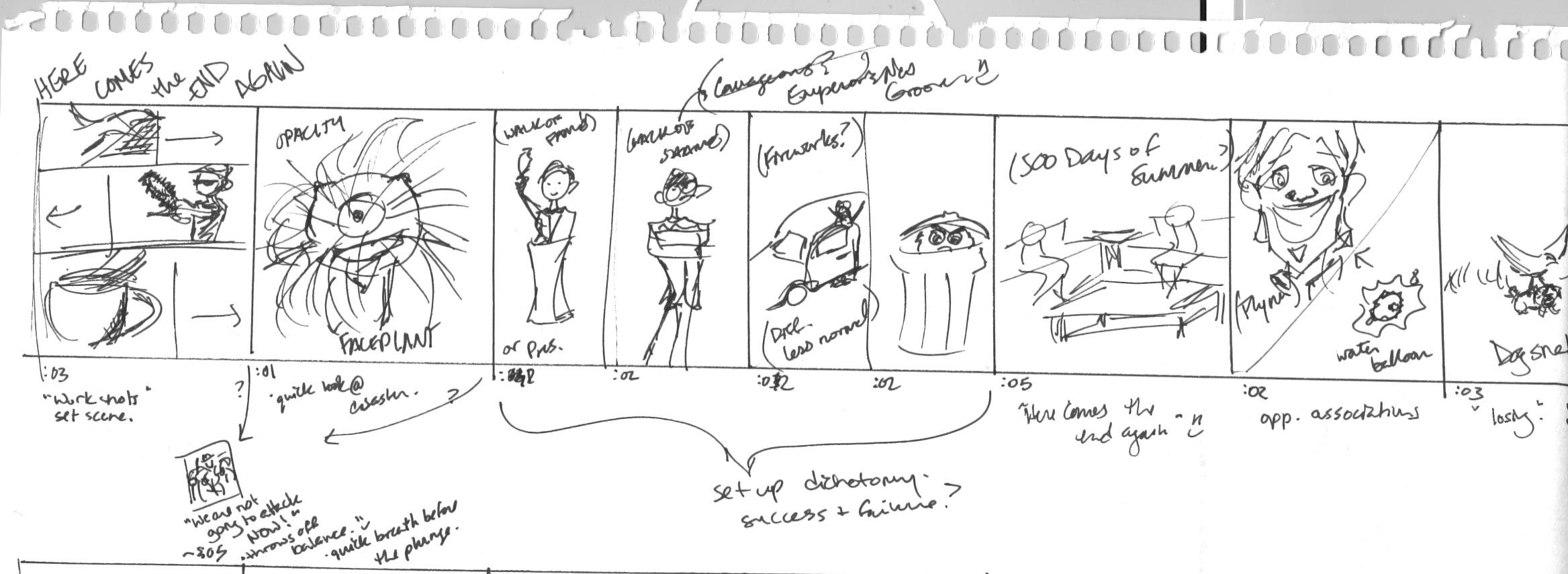 visual storyboards